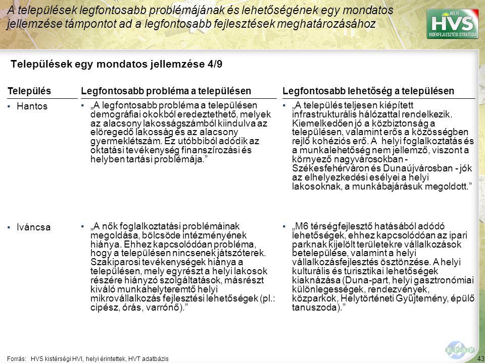 """43 Települések egy mondatos jellemzése 4/9 A települések legfontosabb problémájának és lehetőségének egy mondatos jellemzése támpontot ad a legfontosabb fejlesztések meghatározásához Forrás:HVS kistérségi HVI, helyi érintettek, HVT adatbázis TelepülésLegfontosabb probléma a településen ▪Hantos ▪""""A legfontosabb probléma a településen demográfiai okokból eredeztethető, melyek az alacsony lakosságszámból kiindulva az elöregedő lakosság és az alacsony gyermeklétszám."""
