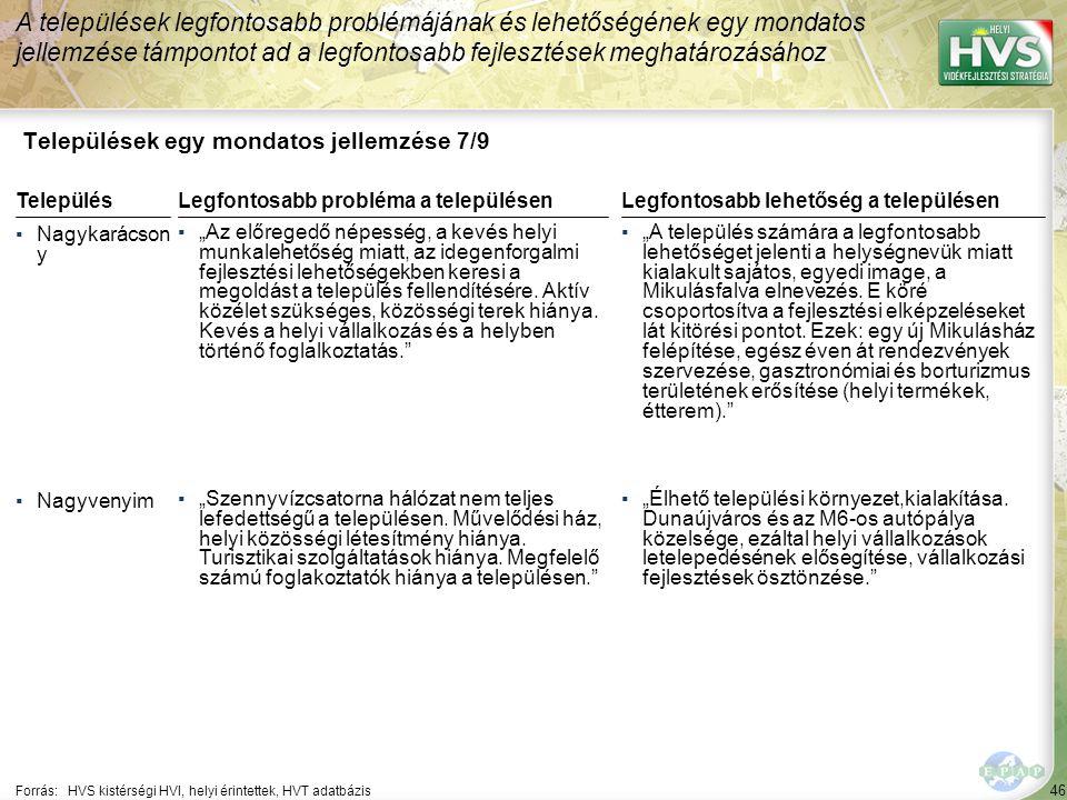 """46 Települések egy mondatos jellemzése 7/9 A települések legfontosabb problémájának és lehetőségének egy mondatos jellemzése támpontot ad a legfontosabb fejlesztések meghatározásához Forrás:HVS kistérségi HVI, helyi érintettek, HVT adatbázis TelepülésLegfontosabb probléma a településen ▪Nagykarácson y ▪""""Az előregedő népesség, a kevés helyi munkalehetőség miatt, az idegenforgalmi fejlesztési lehetőségekben keresi a megoldást a település fellendítésére."""