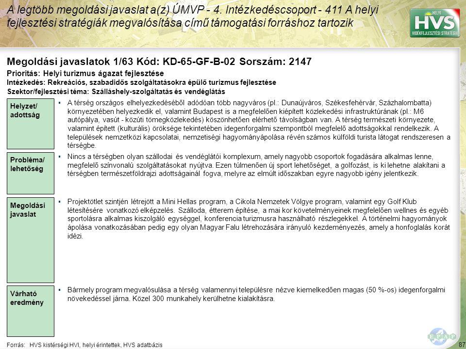 87 Forrás:HVS kistérségi HVI, helyi érintettek, HVS adatbázis Megoldási javaslatok 1/63 Kód: KD-65-GF-B-02 Sorszám: 2147 A legtöbb megoldási javaslat a(z) ÚMVP - 4.