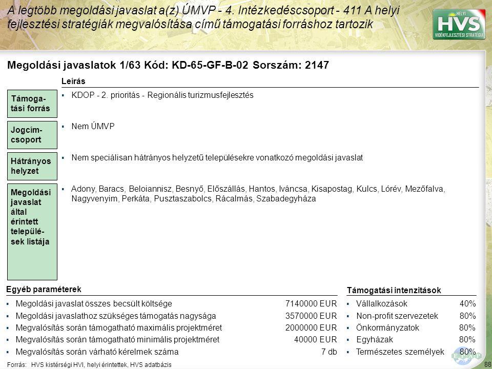 88 Forrás:HVS kistérségi HVI, helyi érintettek, HVS adatbázis A legtöbb megoldási javaslat a(z) ÚMVP - 4.