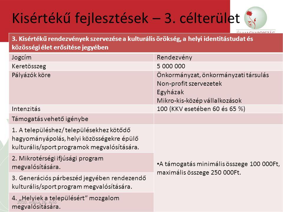 Kisértékű fejlesztések – 3. célterület 3.