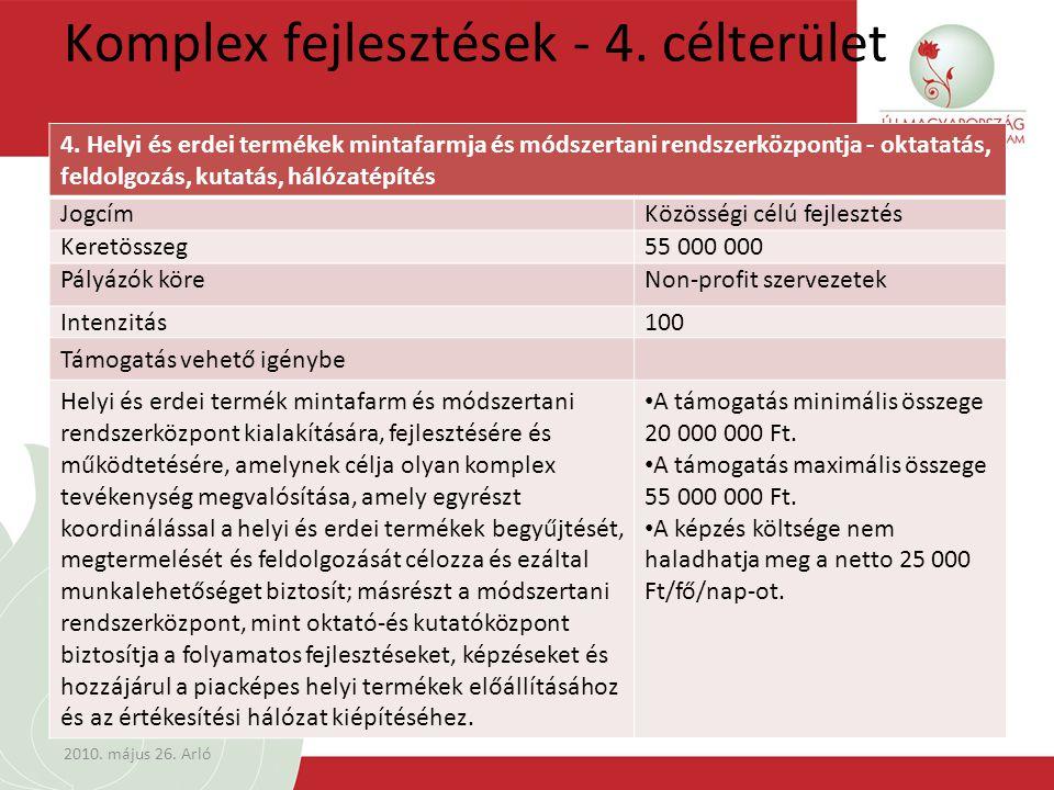 Komplex fejlesztések - 4. célterület 4.