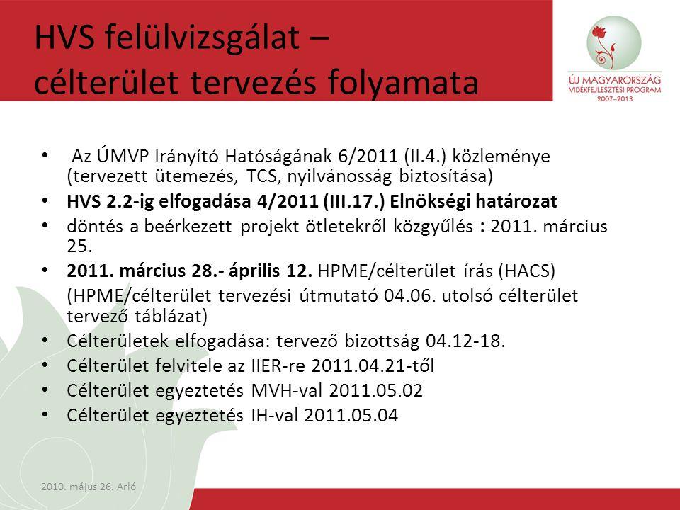 HVS felülvizsgálat – célterület tervezés folyamata • Az ÚMVP Irányító Hatóságának 6/2011 (II.4.) közleménye (tervezett ütemezés, TCS, nyilvánosság biztosítása) • HVS 2.2-ig elfogadása 4/2011 (III.17.) Elnökségi határozat • döntés a beérkezett projekt ötletekről közgyűlés : 2011.