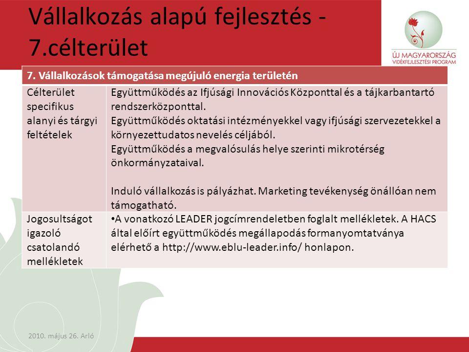 Vállalkozás alapú fejlesztés - 7.célterület 7.