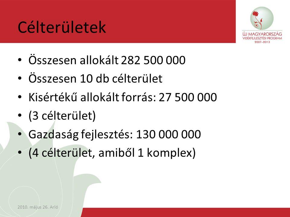 Célterületek • Összesen allokált 282 500 000 • Összesen 10 db célterület • Kisértékű allokált forrás: 27 500 000 • (3 célterület) • Gazdaság fejlesztés: 130 000 000 • (4 célterület, amiből 1 komplex) 2010.