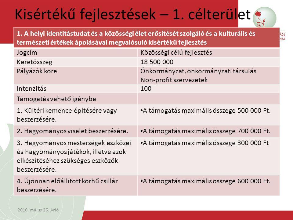 Közösségi célú fejlesztés - 6.célterület 6.