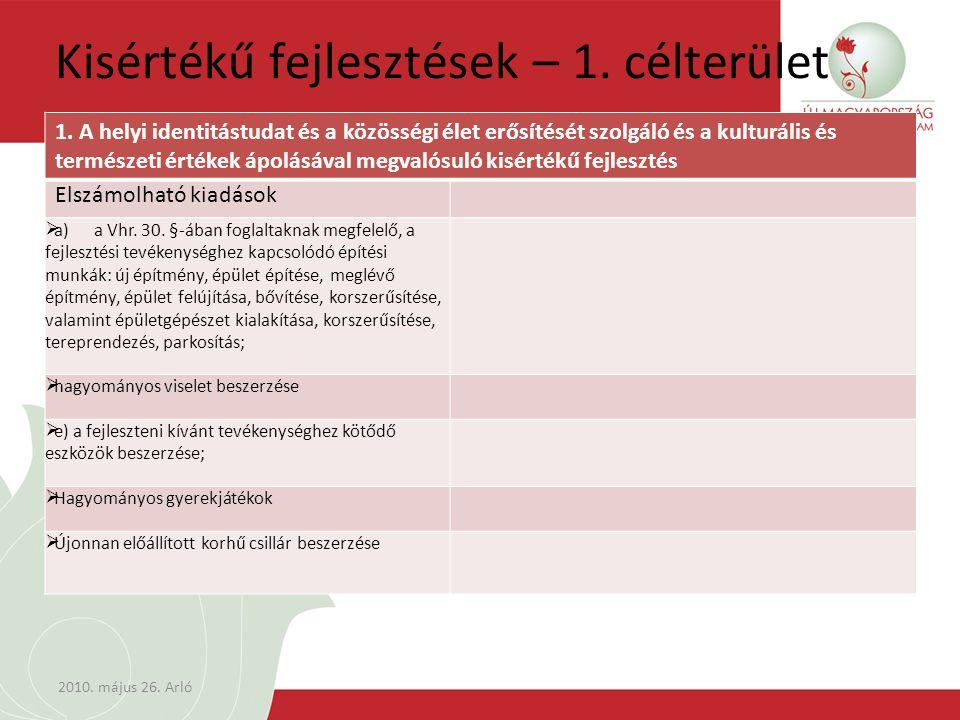 Kisértékű fejlesztések – 1. célterület 1.