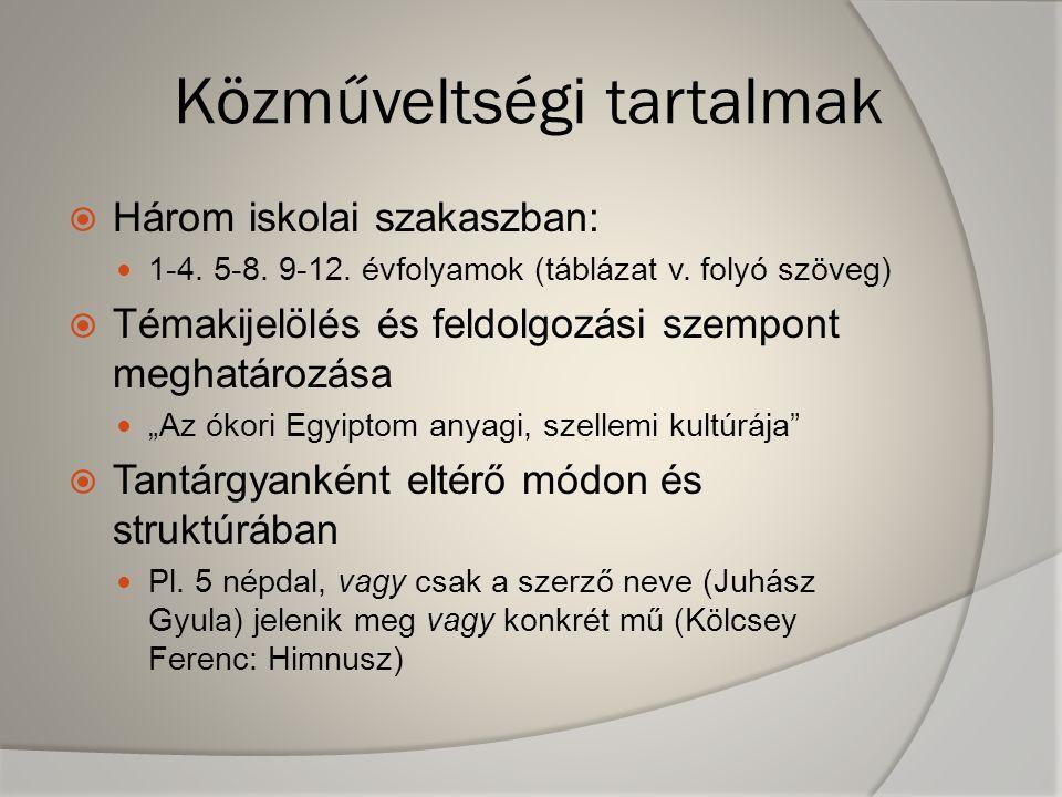 """ Három iskolai szakaszban:  1-4. 5-8. 9-12. évfolyamok (táblázat v. folyó szöveg)  Témakijelölés és feldolgozási szempont meghatározása  """"Az ókori"""