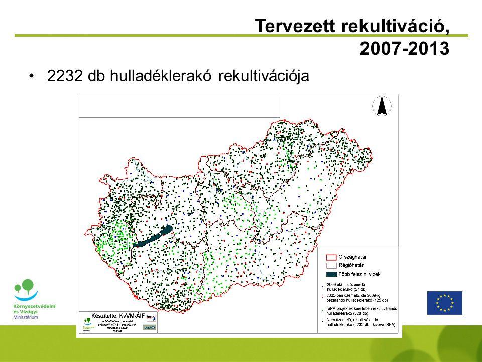 Tervezett rekultiváció, 2007-2013 • 2232 db hulladéklerakó rekultivációja