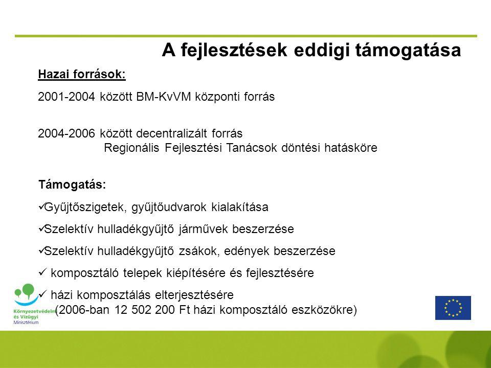 A fejlesztések eddigi támogatása Hazai források: 2001-2004 között BM-KvVM központi forrás 2004-2006 között decentralizált forrás Regionális Fejlesztési Tanácsok döntési hatásköre Támogatás:  Gyűjtőszigetek, gyűjtőudvarok kialakítása  Szelektív hulladékgyűjtő járművek beszerzése  Szelektív hulladékgyűjtő zsákok, edények beszerzése  komposztáló telepek kiépítésére és fejlesztésére  házi komposztálás elterjesztésére (2006-ban 12 502 200 Ft házi komposztáló eszközökre)