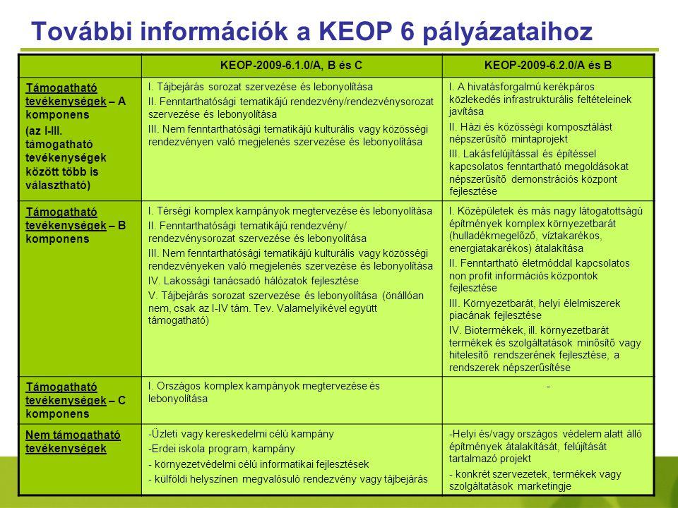 További információk a KEOP 6 pályázataihoz KEOP-2009-6.1.0/A, B és CKEOP-2009-6.2.0/A és B Támogatható tevékenységek – A komponens (az I-III.