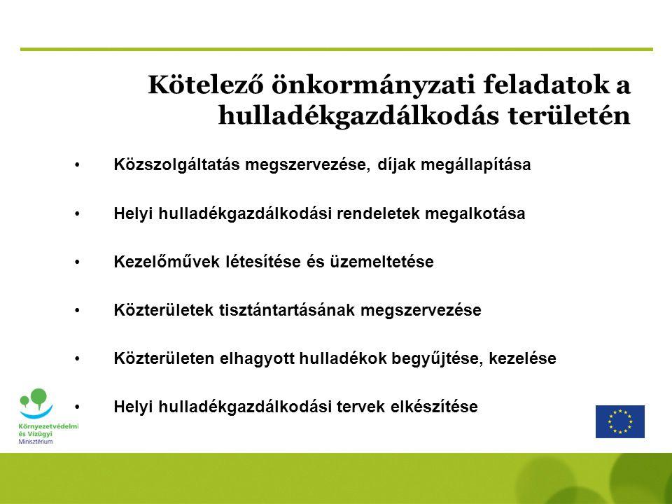 2000-től ISPA előcsatlakozási alap (12+1 támogatott regionális hulladékgazdálkodási program) 2007-2013.