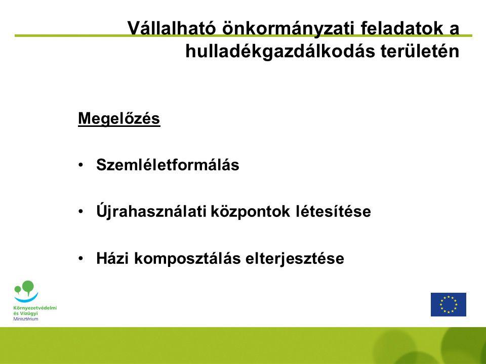 Megelőzés •Szemléletformálás •Újrahasználati központok létesítése •Házi komposztálás elterjesztése Vállalható önkormányzati feladatok a hulladékgazdálkodás területén