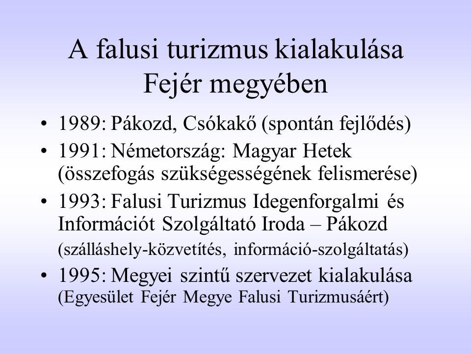 A falusi turizmus kialakulása Fejér megyében •1989: Pákozd, Csókakő (spontán fejlődés) •1991: Németország: Magyar Hetek (összefogás szükségességének f