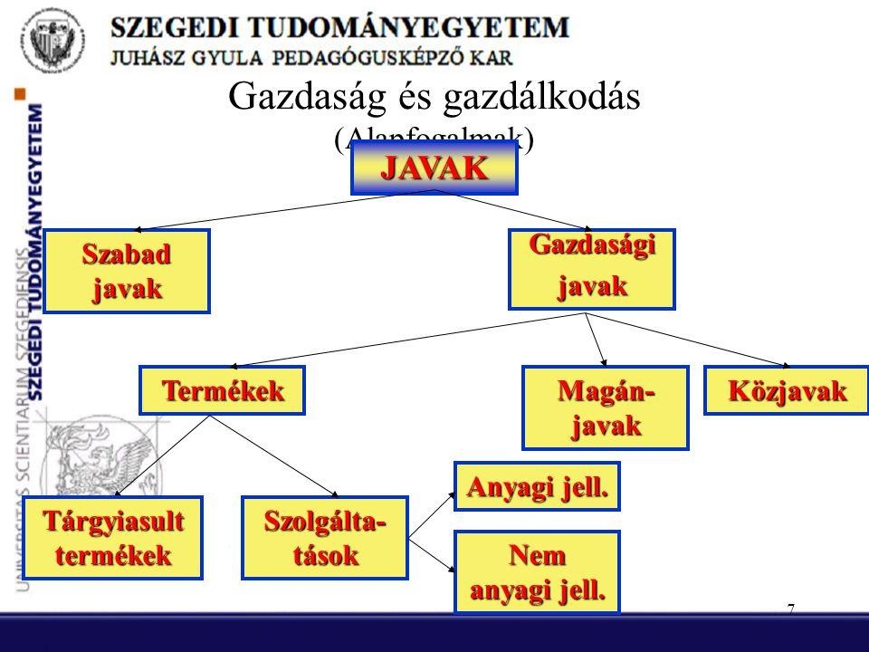 A közkereseti társaság •A társaság kötelezettségeiért elsősorban a társaság felel vagyonával.