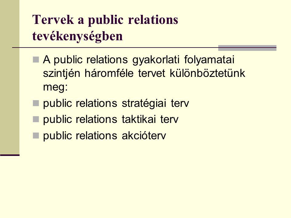 Tervek a public relations tevékenységben  A public relations gyakorlati folyamatai szintjén háromféle tervet különböztetünk meg:  public relations stratégiai terv  public relations taktikai terv  public relations akcióterv