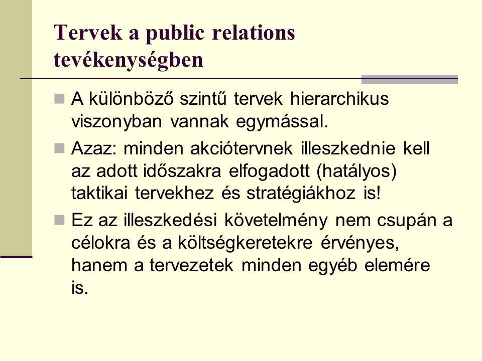 Tervek a public relations tevékenységben  A különböző szintű tervek hierarchikus viszonyban vannak egymással.
