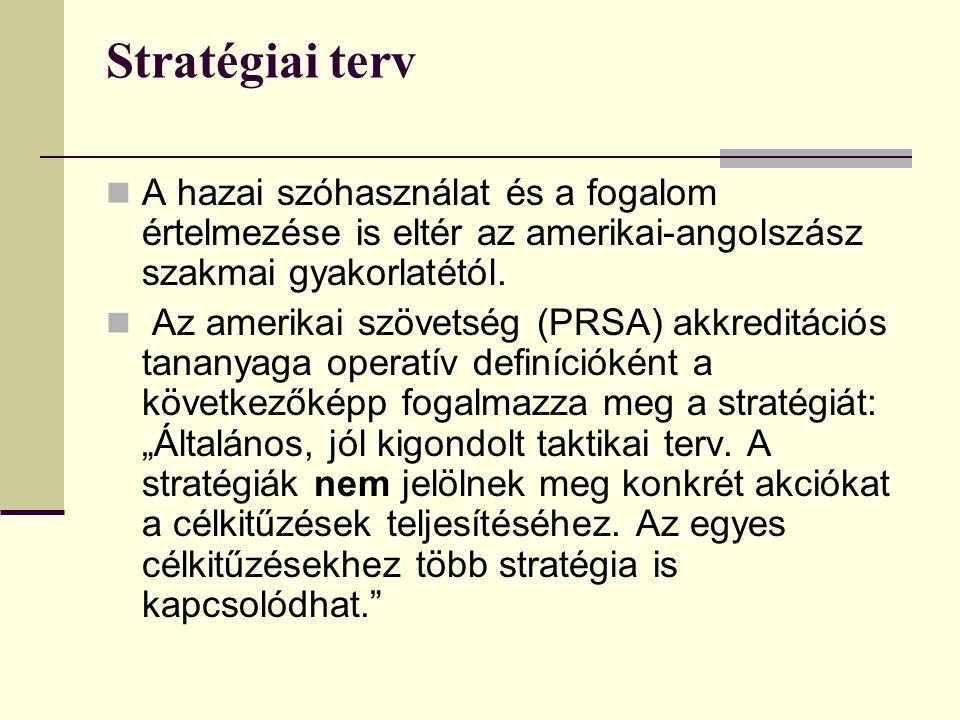 Stratégiai terv  A hazai szóhasználat és a fogalom értelmezése is eltér az amerikai-angolszász szakmai gyakorlatétól.