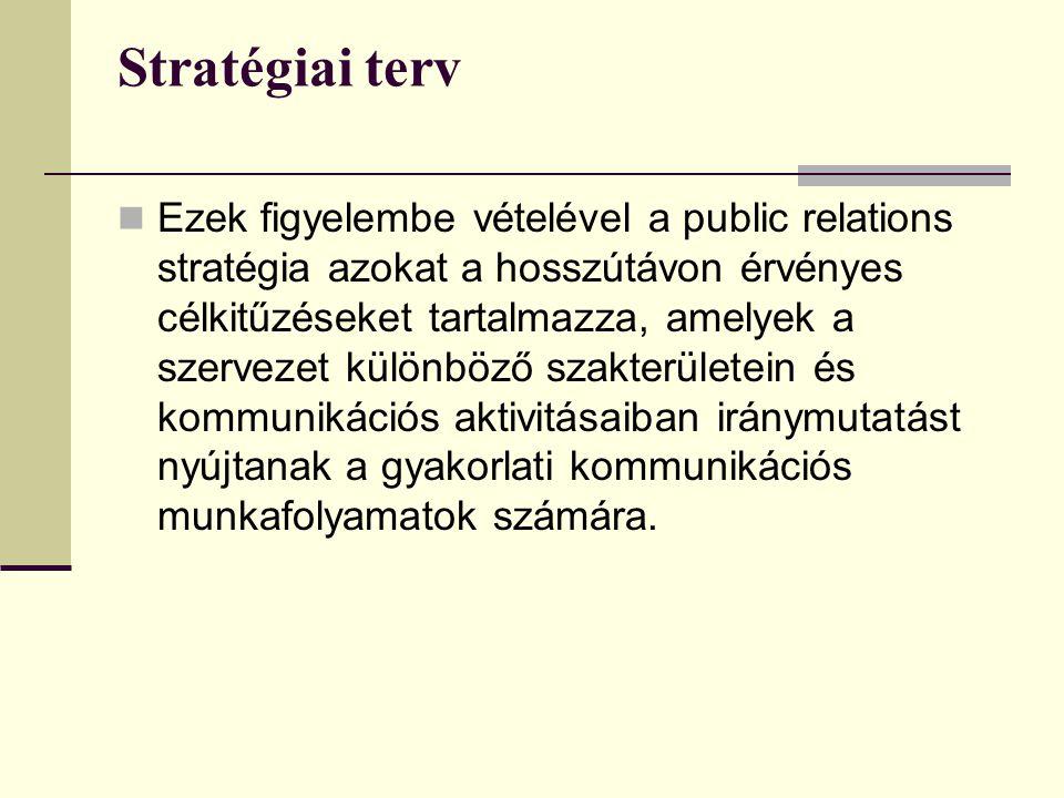 Stratégiai terv  Ezek figyelembe vételével a public relations stratégia azokat a hosszútávon érvényes célkitűzéseket tartalmazza, amelyek a szervezet különböző szakterületein és kommunikációs aktivitásaiban iránymutatást nyújtanak a gyakorlati kommunikációs munkafolyamatok számára.