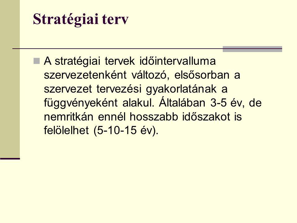 Stratégiai terv  A stratégiai tervek időintervalluma szervezetenként változó, elsősorban a szervezet tervezési gyakorlatának a függvényeként alakul.
