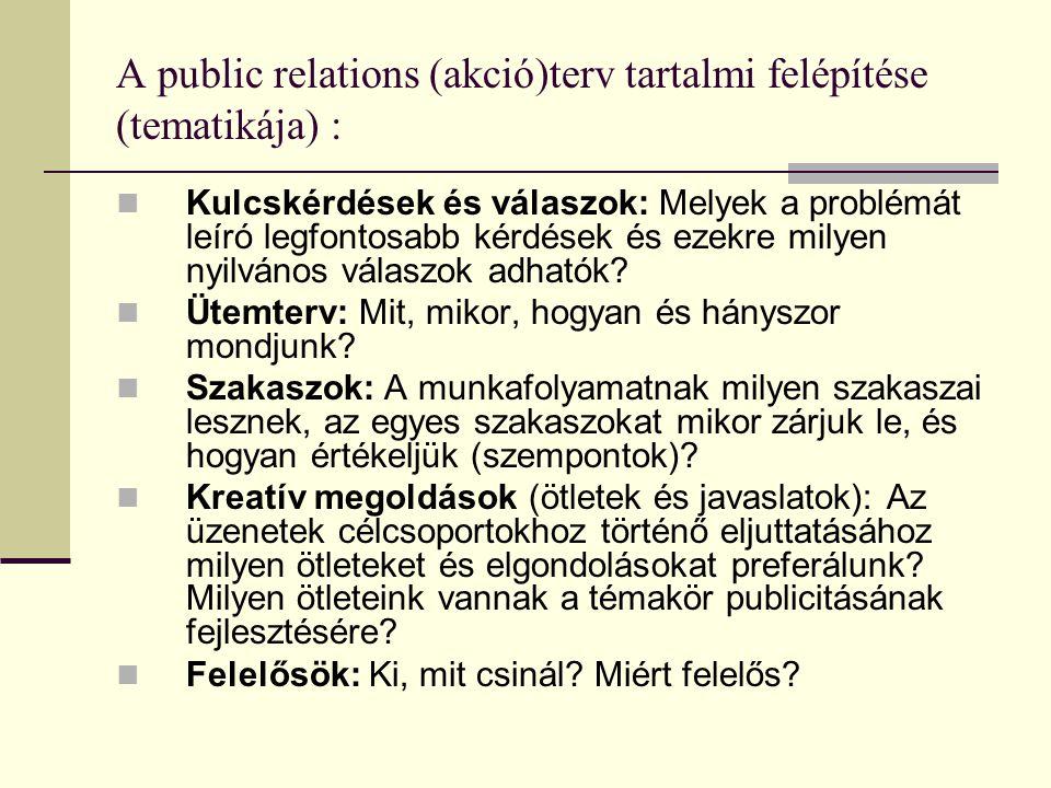 A public relations (akció)terv tartalmi felépítése (tematikája) :  Kulcskérdések és válaszok: Melyek a problémát leíró legfontosabb kérdések és ezekre milyen nyilvános válaszok adhatók.