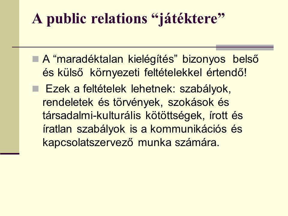 A public relations játéktere  A maradéktalan kielégítés bizonyos belső és külső környezeti feltételekkel értendő.