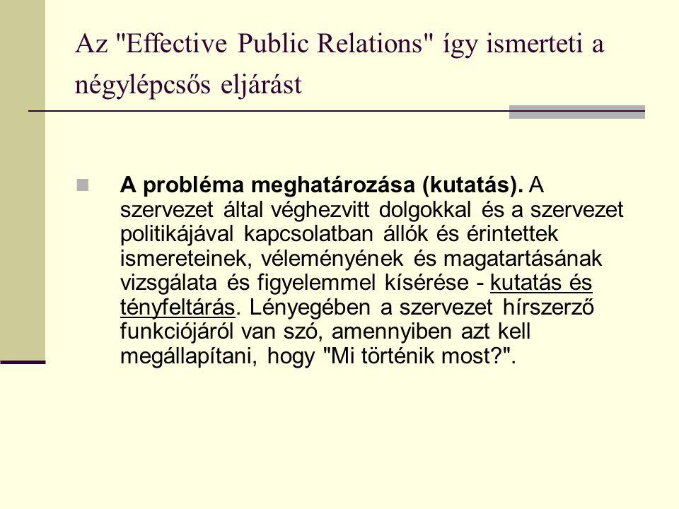 Az Effective Public Relations így ismerteti a négylépcsős eljárást  A probléma meghatározása (kutatás).
