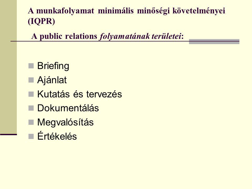 A munkafolyamat minimális minőségi követelményei (IQPR) A public relations folyamatának területei:  Briefing  Ajánlat  Kutatás és tervezés  Dokumentálás  Megvalósítás  Értékelés