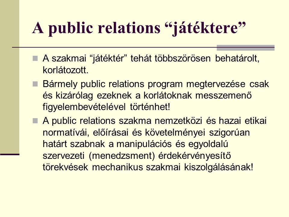 A public relations játéktere  A szakmai játéktér tehát többszörösen behatárolt, korlátozott.
