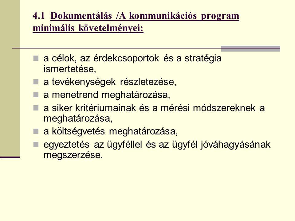 4.1 Dokumentálás /A kommunikációs program minimális követelményei:  a célok, az érdekcsoportok és a stratégia ismertetése,  a tevékenységek részletezése,  a menetrend meghatározása,  a siker kritériumainak és a mérési módszereknek a meghatározása,  a költségvetés meghatározása,  egyeztetés az ügyféllel és az ügyfél jóváhagyásának megszerzése.