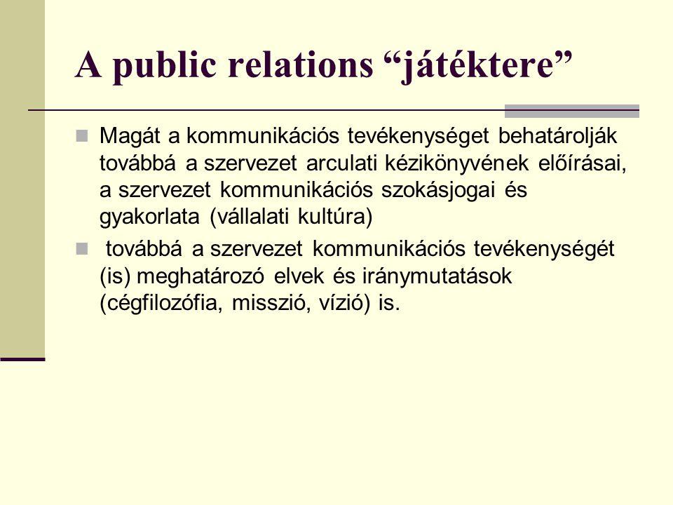 A public relations játéktere  Magát a kommunikációs tevékenységet behatárolják továbbá a szervezet arculati kézikönyvének előírásai, a szervezet kommunikációs szokásjogai és gyakorlata (vállalati kultúra)  továbbá a szervezet kommunikációs tevékenységét (is) meghatározó elvek és iránymutatások (cégfilozófia, misszió, vízió) is.