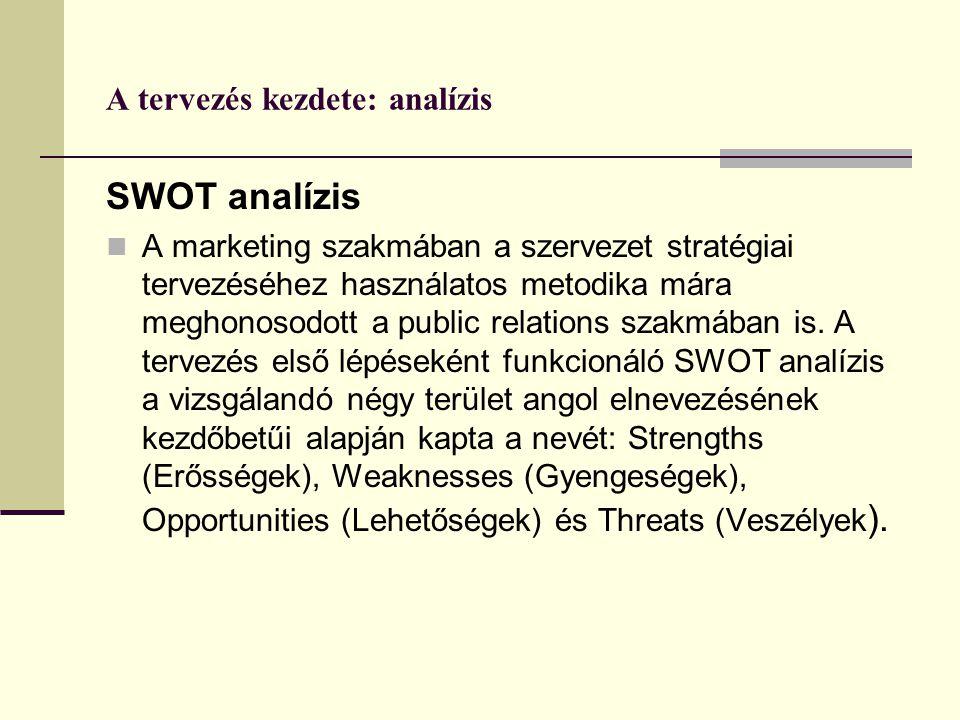 A tervezés kezdete: analízis SWOT analízis  A marketing szakmában a szervezet stratégiai tervezéséhez használatos metodika mára meghonosodott a public relations szakmában is.