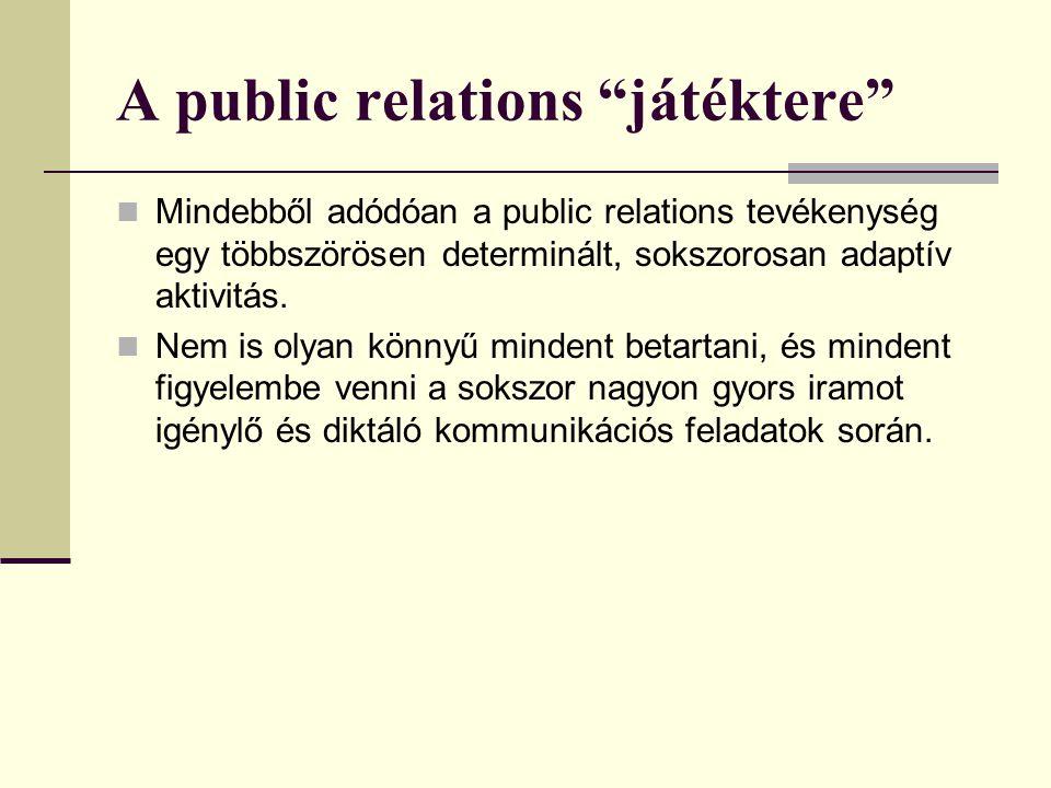 A public relations játéktere  Mindebből adódóan a public relations tevékenység egy többszörösen determinált, sokszorosan adaptív aktivitás.
