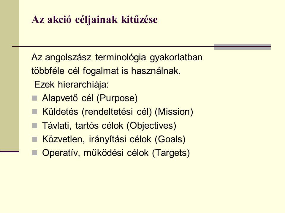 Az akció céljainak kitűzése Az angolszász terminológia gyakorlatban többféle cél fogalmat is használnak.