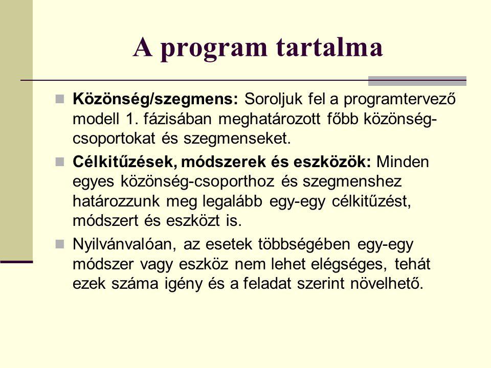 A program tartalma  Közönség/szegmens: Soroljuk fel a programtervező modell 1.