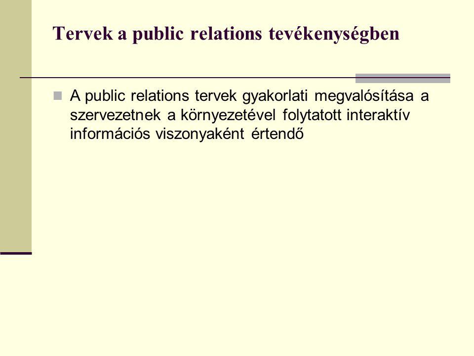 Tervek a public relations tevékenységben  A public relations tervek gyakorlati megvalósítása a szervezetnek a környezetével folytatott interaktív információs viszonyaként értendő