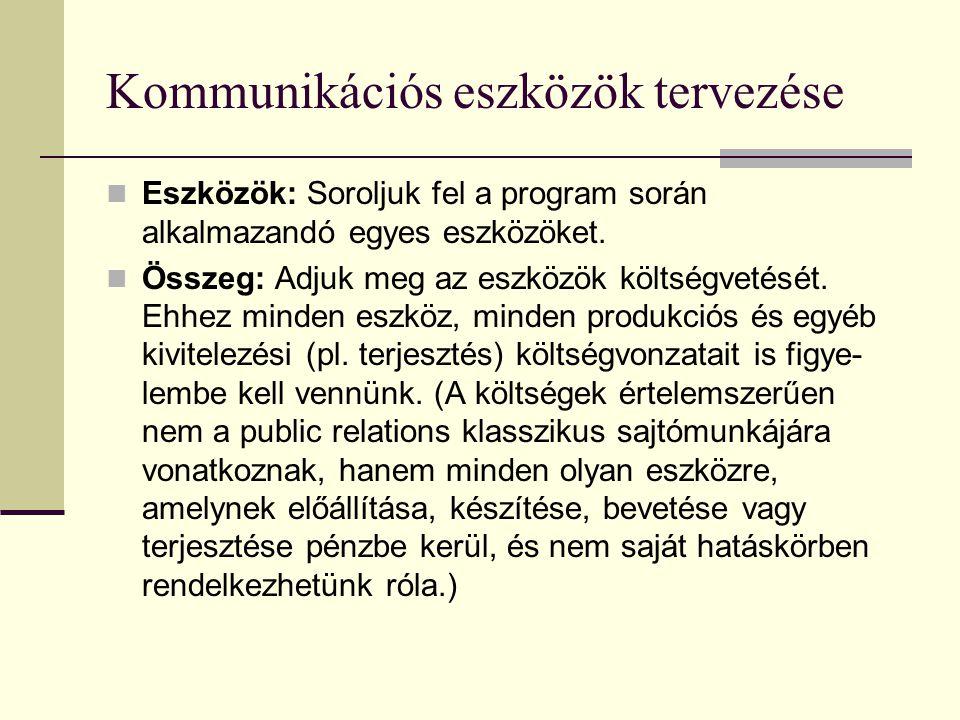 Kommunikációs eszközök tervezése  Eszközök: Soroljuk fel a program során alkalmazandó egyes eszközöket.