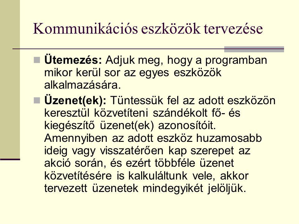 Kommunikációs eszközök tervezése  Ütemezés: Adjuk meg, hogy a programban mikor kerül sor az egyes eszközök alkalmazására.