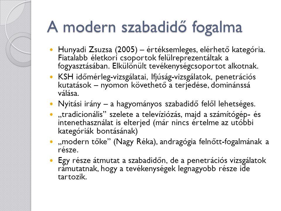 A modern szabadidő fogalma  Hunyadi Zsuzsa (2005) – értéksemleges, elérhető kategória.