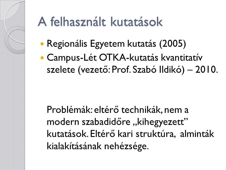 A felhasznált kutatások  Regionális Egyetem kutatás (2005)  Campus-Lét OTKA-kutatás kvantitatív szelete (vezető: Prof.
