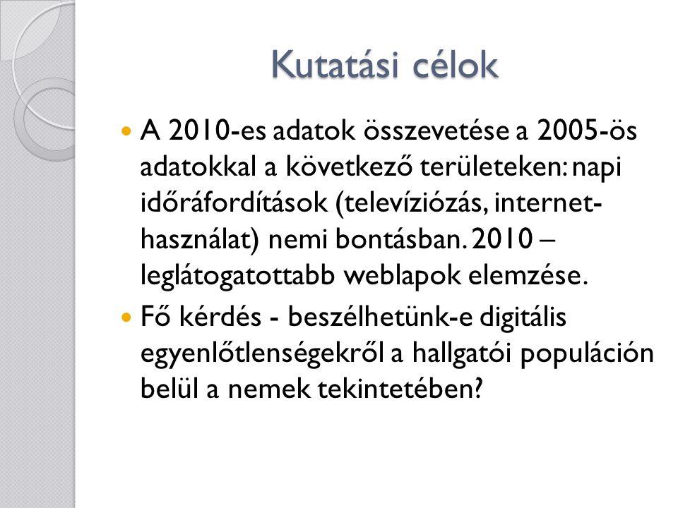 Kutatási célok  A 2010-es adatok összevetése a 2005-ös adatokkal a következő területeken: napi időráfordítások (televíziózás, internet- használat) nemi bontásban.