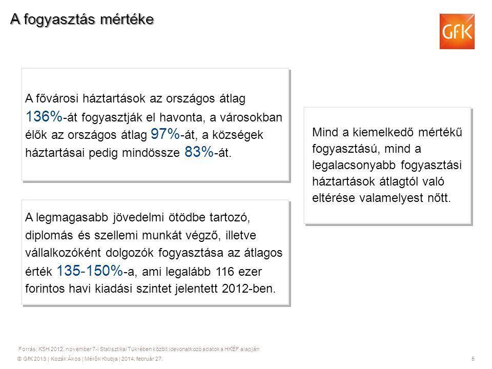 © GfK 2013 | Kozák Ákos | Mérők Klubja | 2014. február 27.5 A fogyasztás mértéke Forrás: KSH 2012.