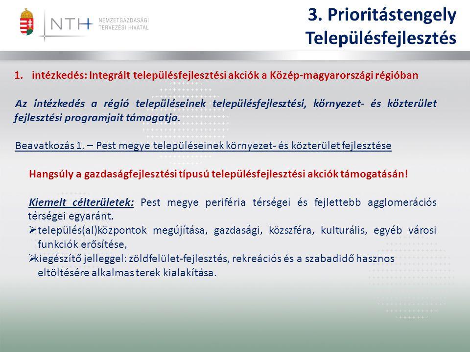 3. Prioritástengely Településfejlesztés 1.intézkedés: Integrált településfejlesztési akciók a Közép-magyarországi régióban Az intézkedés a régió telep