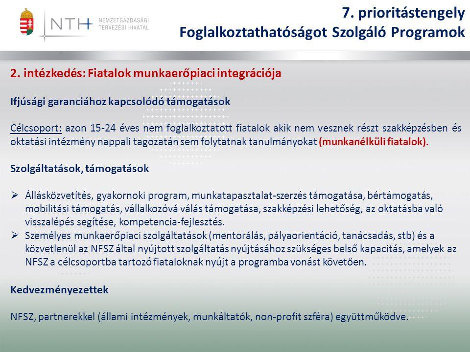 2. intézkedés: Fiatalok munkaerőpiaci integrációja Ifjúsági garanciához kapcsolódó támogatások Célcsoport: azon 15-24 éves nem foglalkoztatott fiatalo