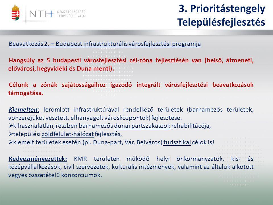 3. Prioritástengely Településfejlesztés Beavatkozás 2.