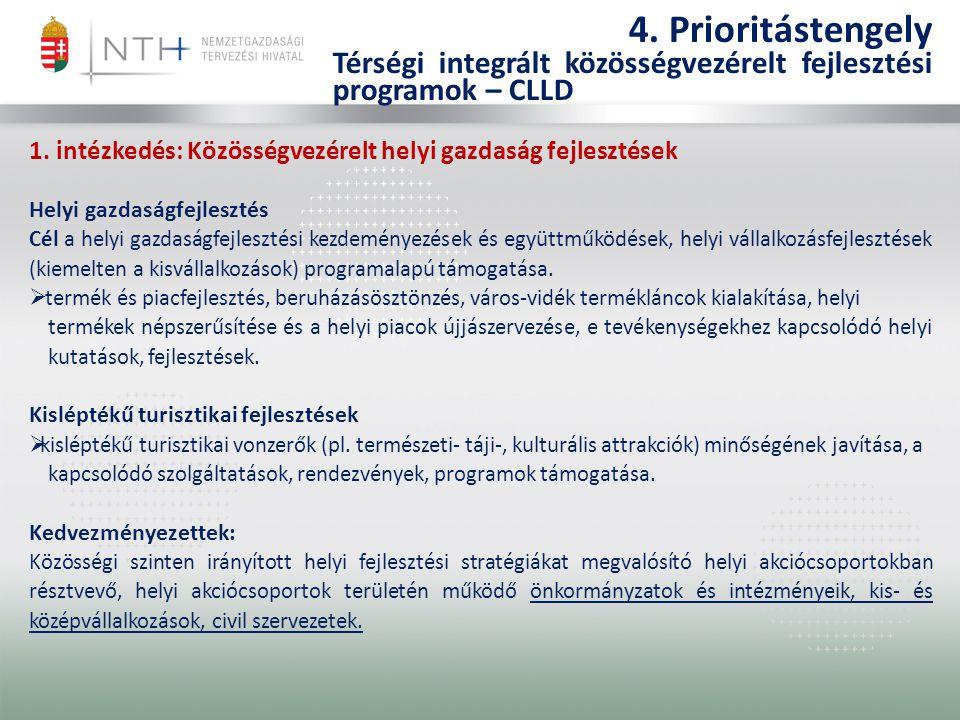 4. Prioritástengely Térségi integrált közösségvezérelt fejlesztési programok – CLLD 1.