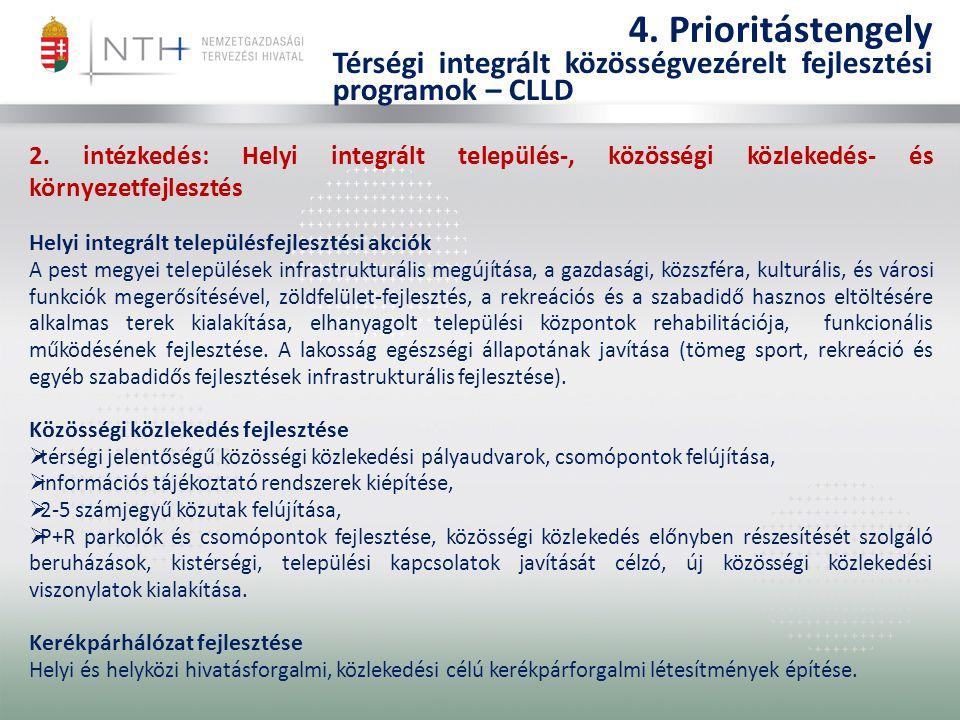4. Prioritástengely Térségi integrált közösségvezérelt fejlesztési programok – CLLD 2.