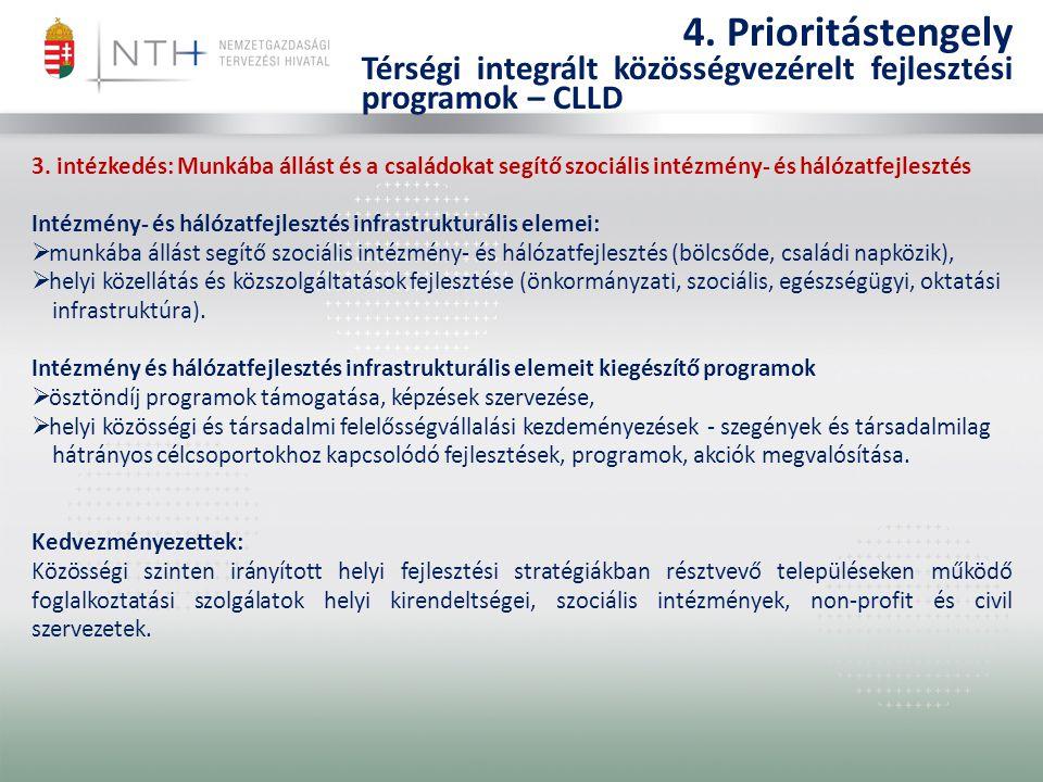 4. Prioritástengely Térségi integrált közösségvezérelt fejlesztési programok – CLLD 3.