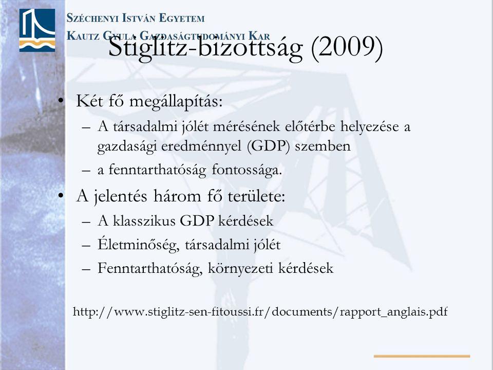 Stiglitz-bizottság (2009) •Két fő megállapítás: –A társadalmi jólét mérésének előtérbe helyezése a gazdasági eredménnyel (GDP) szemben –a fenntarthatóság fontossága.
