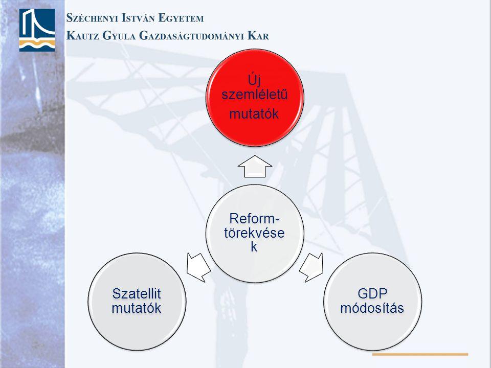 Reform- törekvések Új szemléletű mutatók GDP módosítás Szatellit mutatók